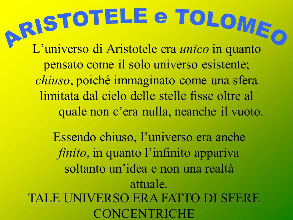 TALE UNIVERSO ERA FATTO DI SFERE CONCENTRICHE