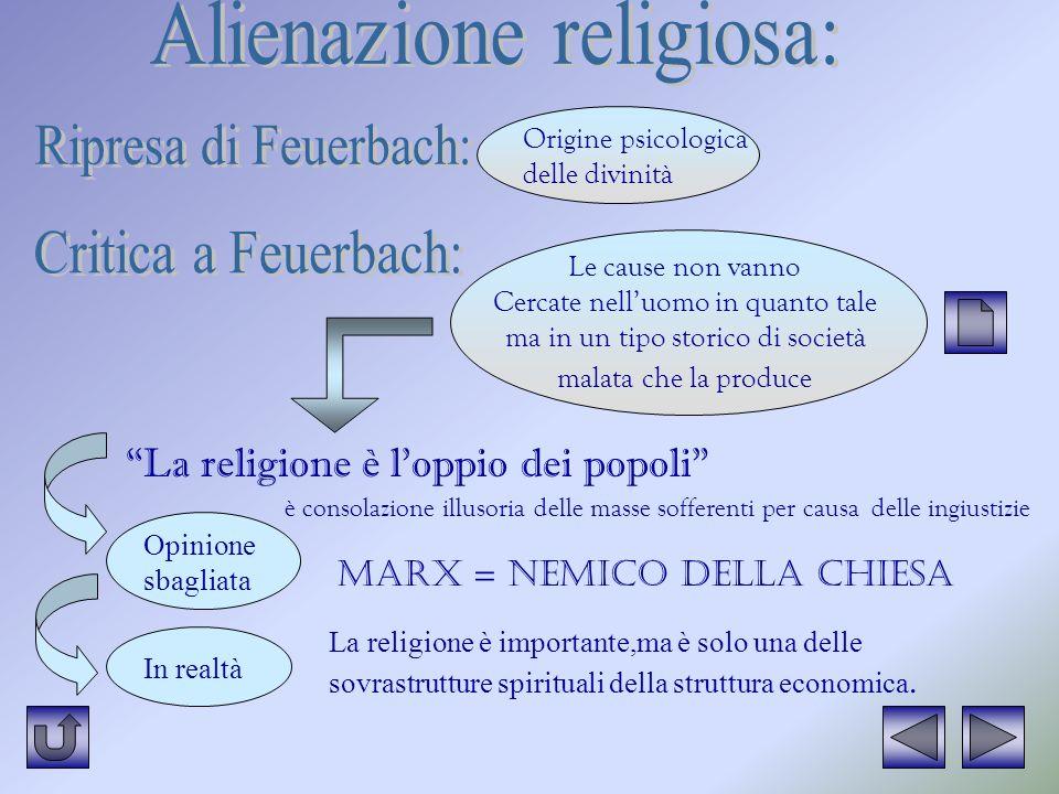Alienazione religiosa:
