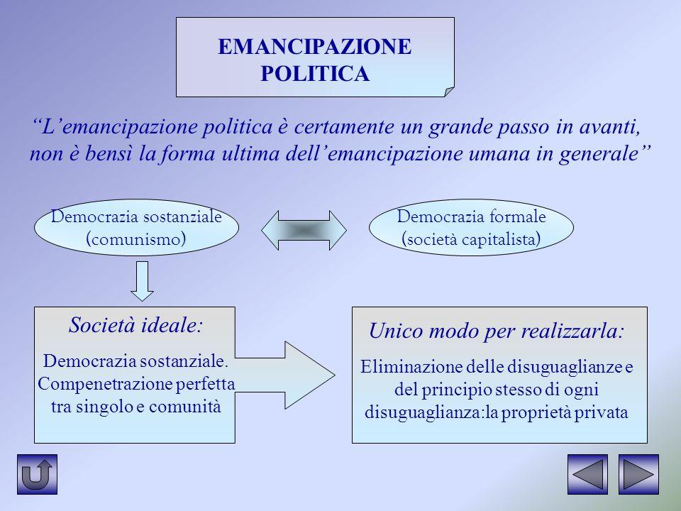 EMANCIPAZIONE POLITICA