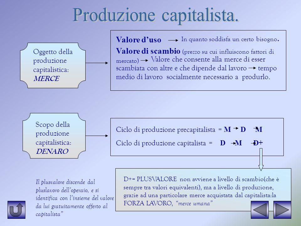 Produzione capitalista.