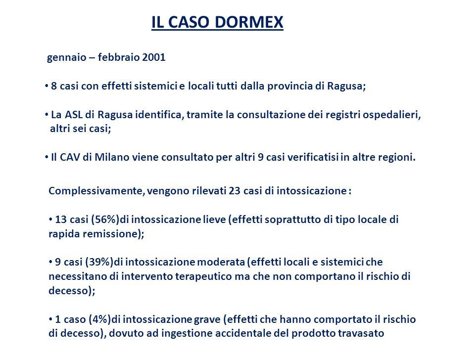 IL CASO DORMEX gennaio – febbraio 2001