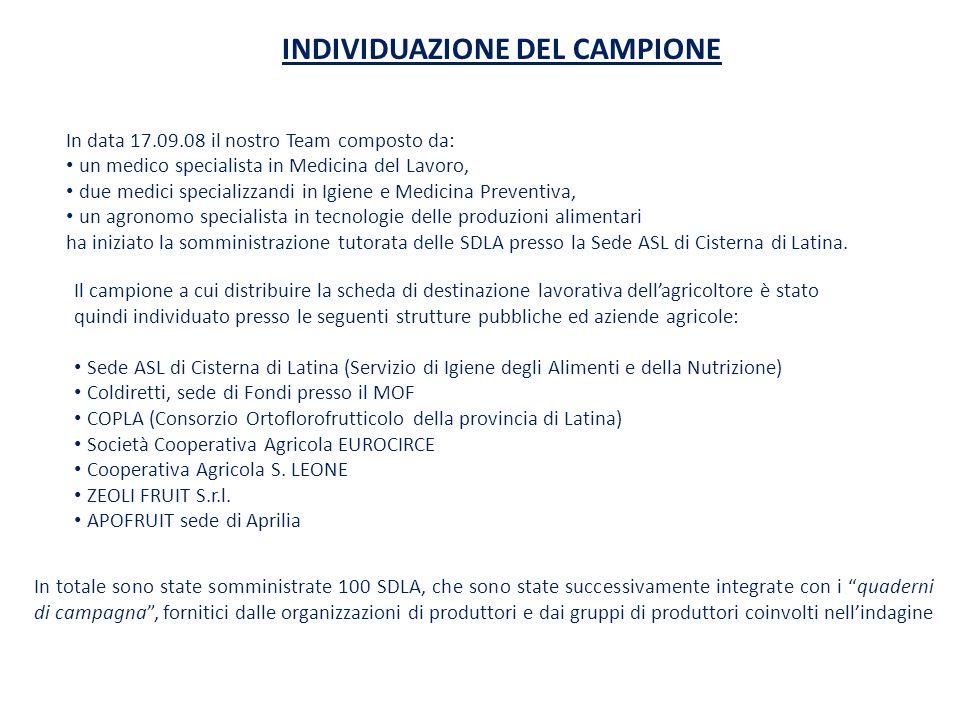 INDIVIDUAZIONE DEL CAMPIONE