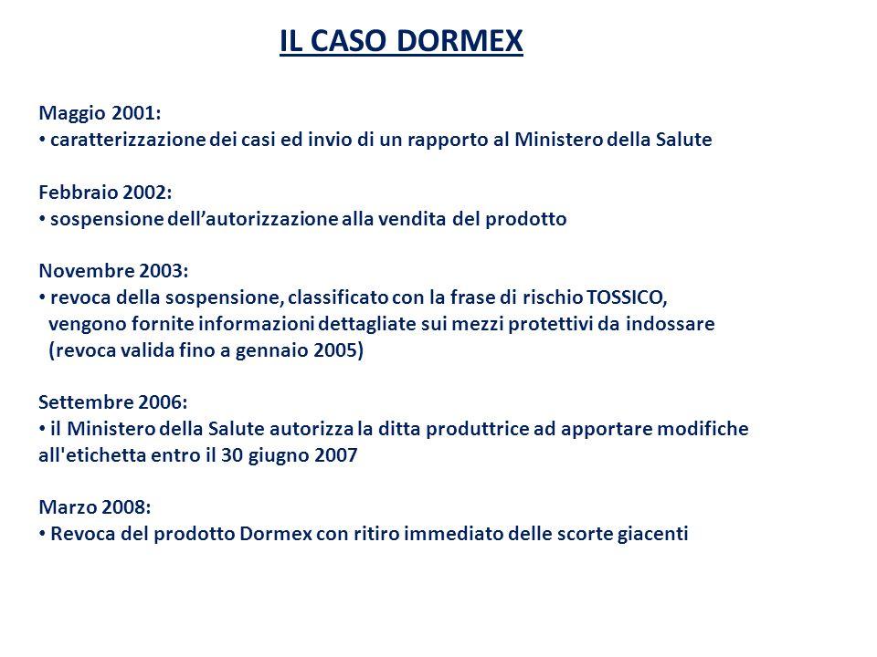 IL CASO DORMEX Maggio 2001: caratterizzazione dei casi ed invio di un rapporto al Ministero della Salute.