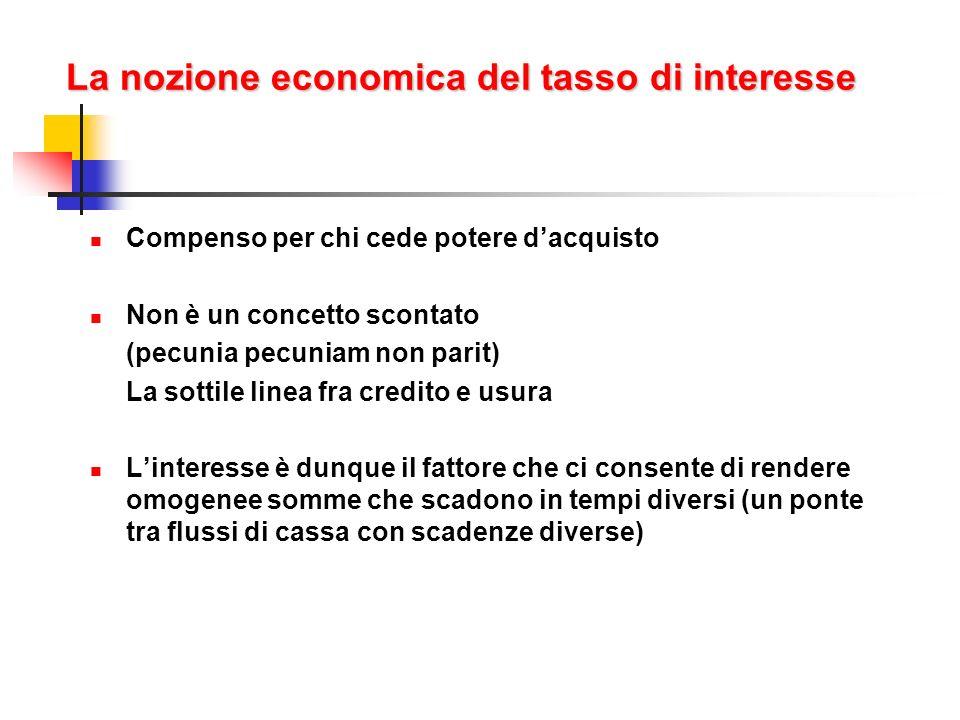 La nozione economica del tasso di interesse