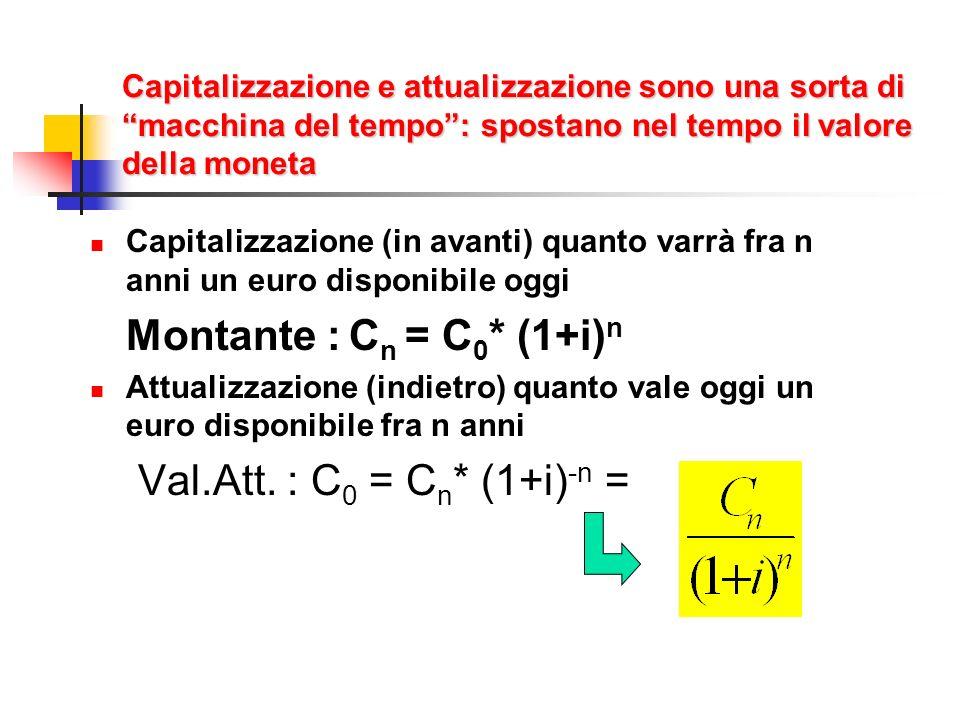 Val.Att. : C0 = Cn* (1+i)-n = Montante : Cn = C0* (1+i)n