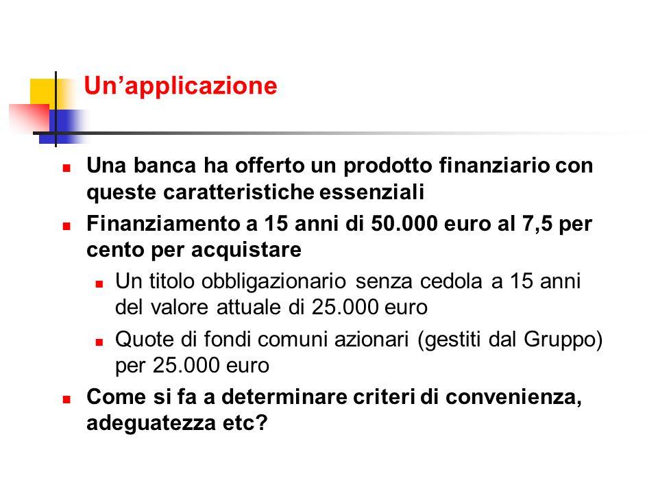 Un'applicazione Una banca ha offerto un prodotto finanziario con queste caratteristiche essenziali.