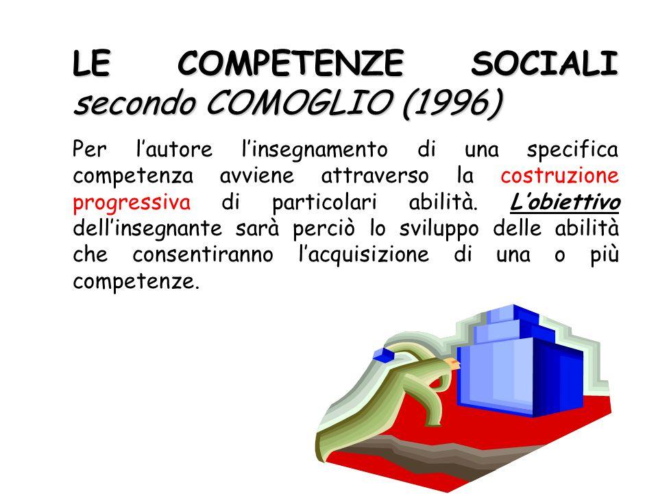LE COMPETENZE SOCIALI secondo COMOGLIO (1996)