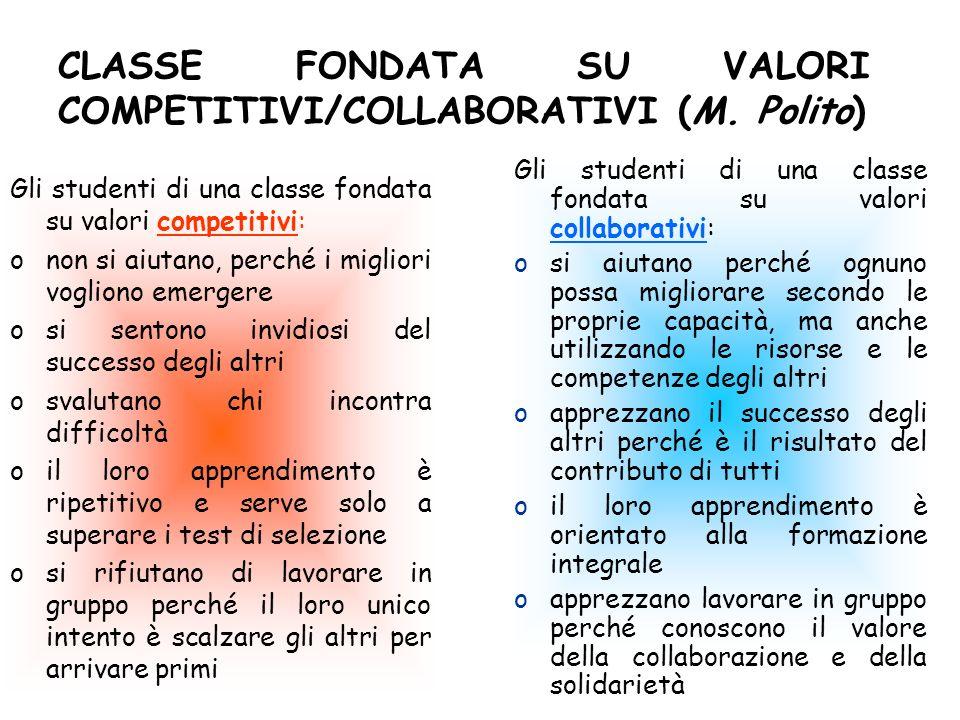 CLASSE FONDATA SU VALORI COMPETITIVI/COLLABORATIVI (M. Polito)