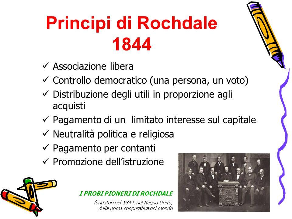 Principi di Rochdale 1844 Associazione libera