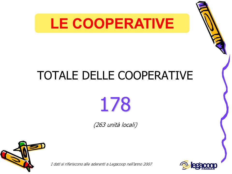 TOTALE DELLE COOPERATIVE