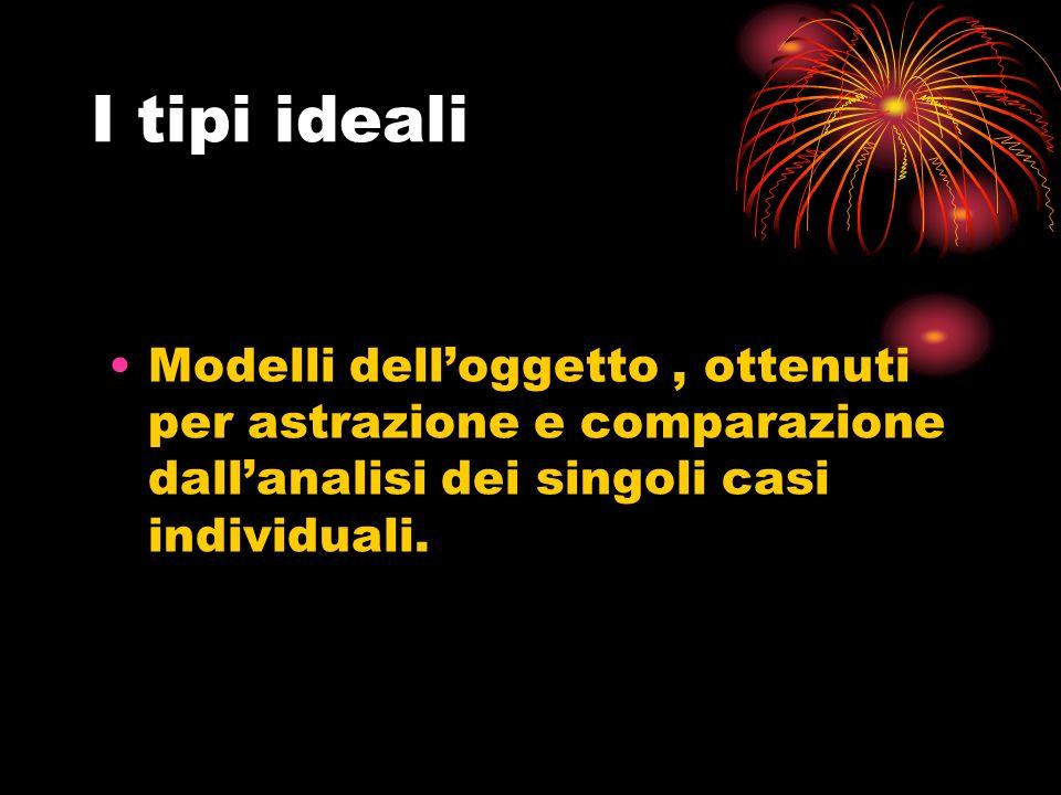 I tipi ideali Modelli dell'oggetto , ottenuti per astrazione e comparazione dall'analisi dei singoli casi individuali.