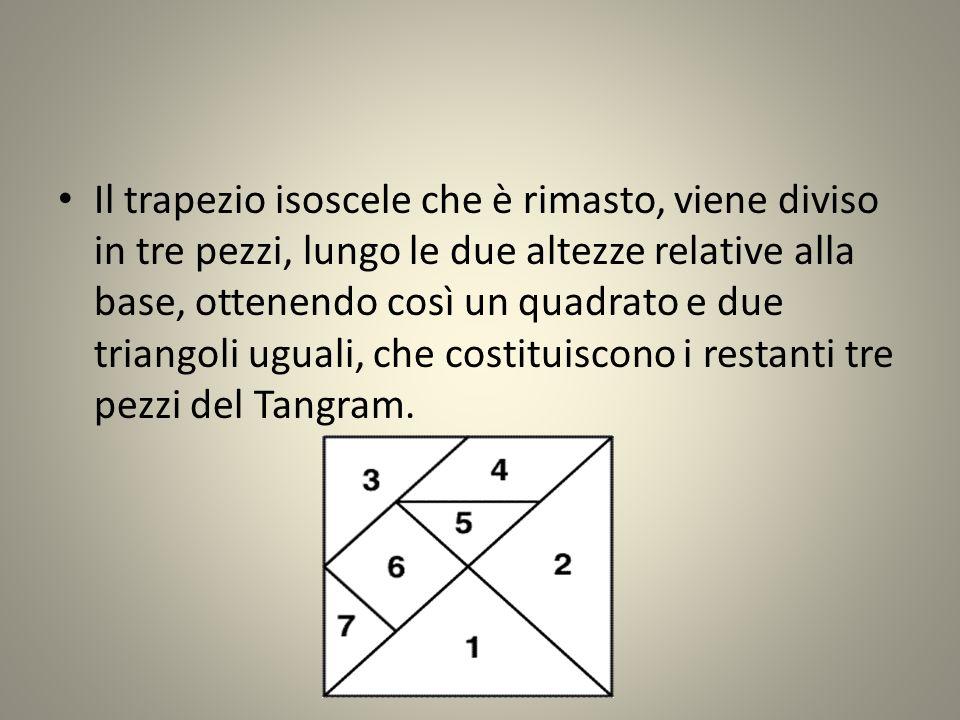 Il trapezio isoscele che è rimasto, viene diviso in tre pezzi, lungo le due altezze relative alla base, ottenendo così un quadrato e due triangoli uguali, che costituiscono i restanti tre pezzi del Tangram.