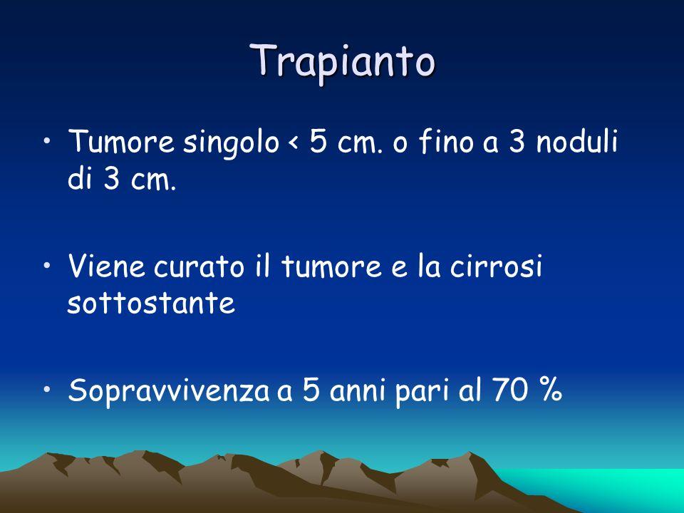 Trapianto Tumore singolo < 5 cm. o fino a 3 noduli di 3 cm.