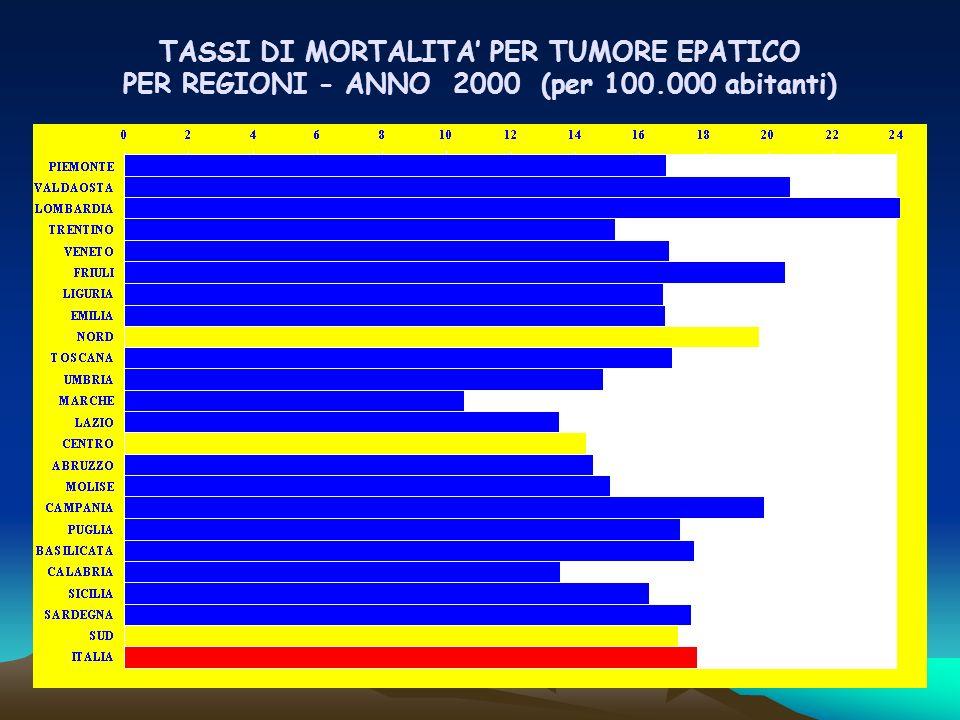 TASSI DI MORTALITA' PER TUMORE EPATICO PER REGIONI - ANNO 2000 (per 100.000 abitanti)