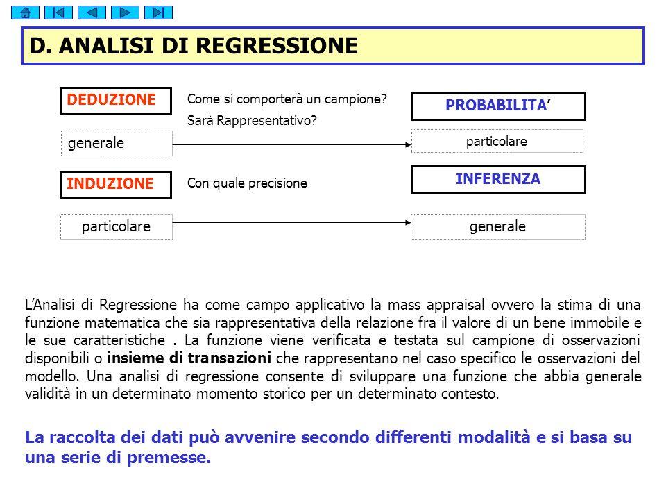 D. ANALISI DI REGRESSIONE