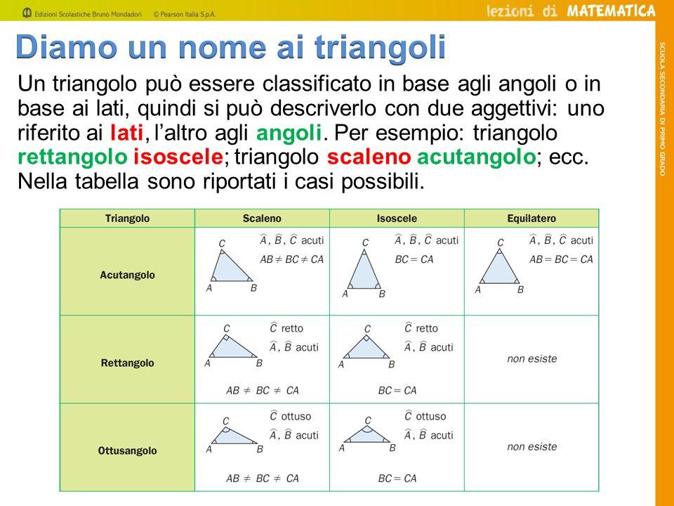 Diamo un nome ai triangoli