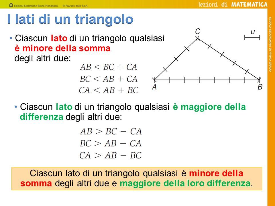 I lati di un triangolo • Ciascun lato di un triangolo qualsiasi è minore della somma. degli altri due:
