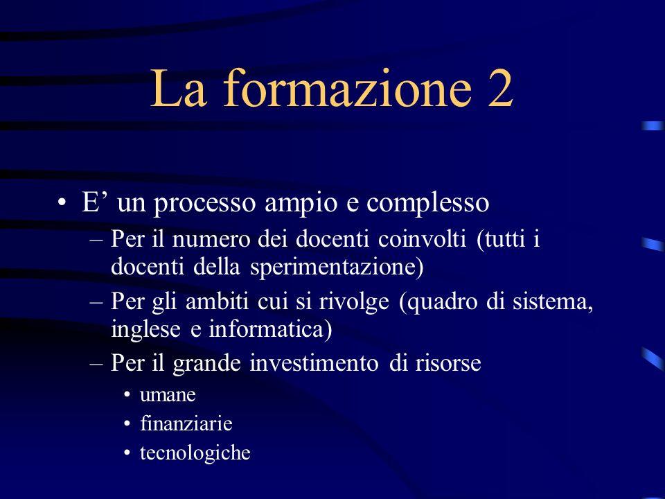 La formazione 2 E' un processo ampio e complesso