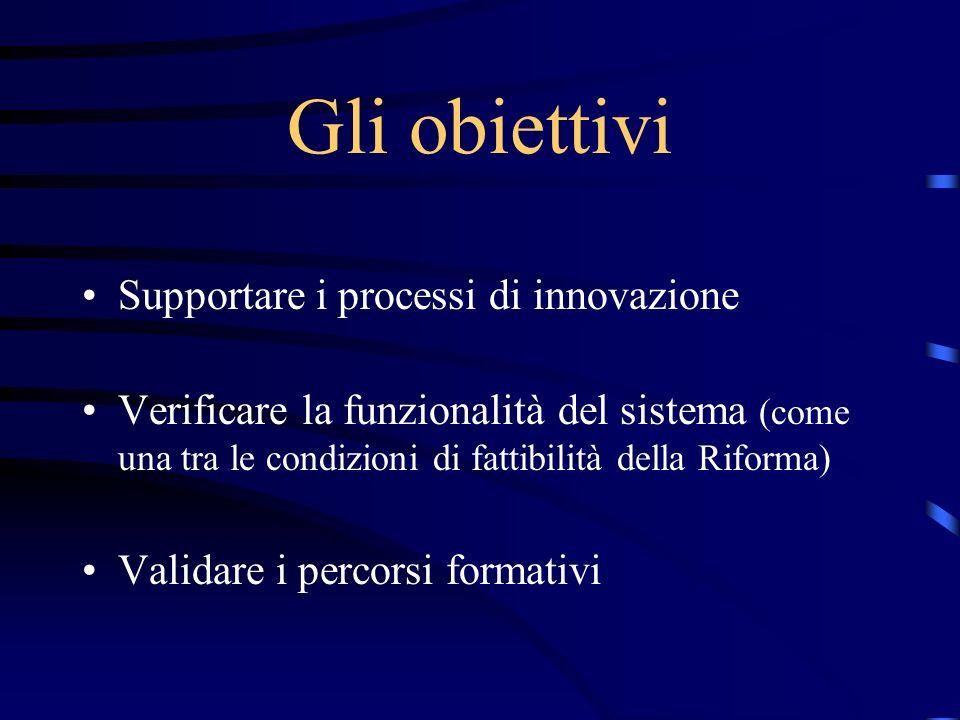Gli obiettivi Supportare i processi di innovazione
