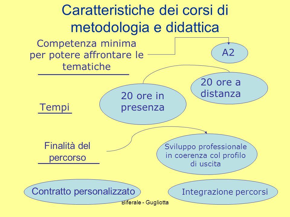 Caratteristiche dei corsi di metodologia e didattica