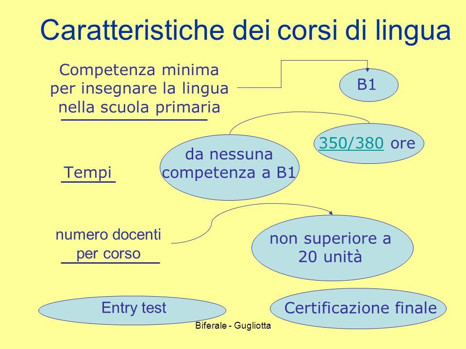 Caratteristiche dei corsi di lingua