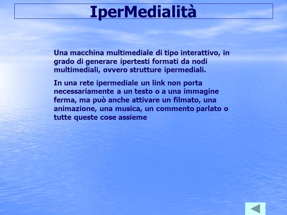 IperMedialità