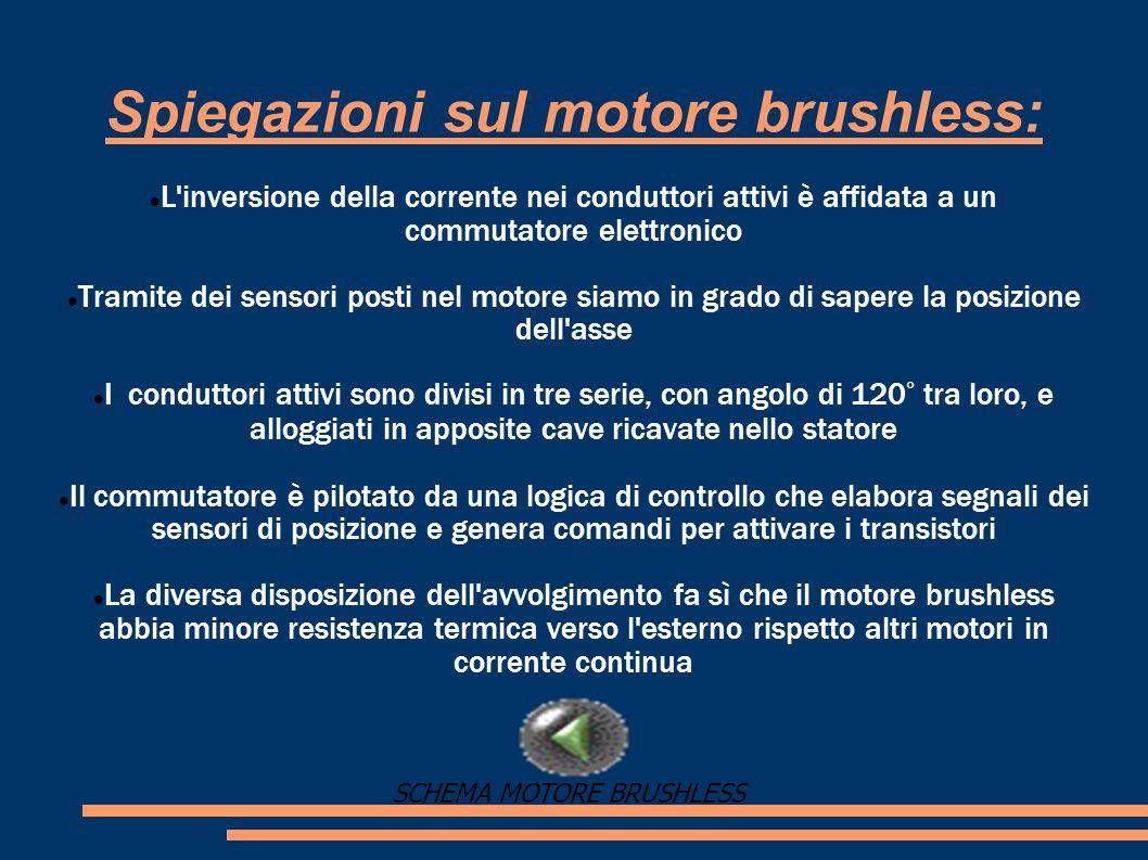 Spiegazioni sul motore brushless: