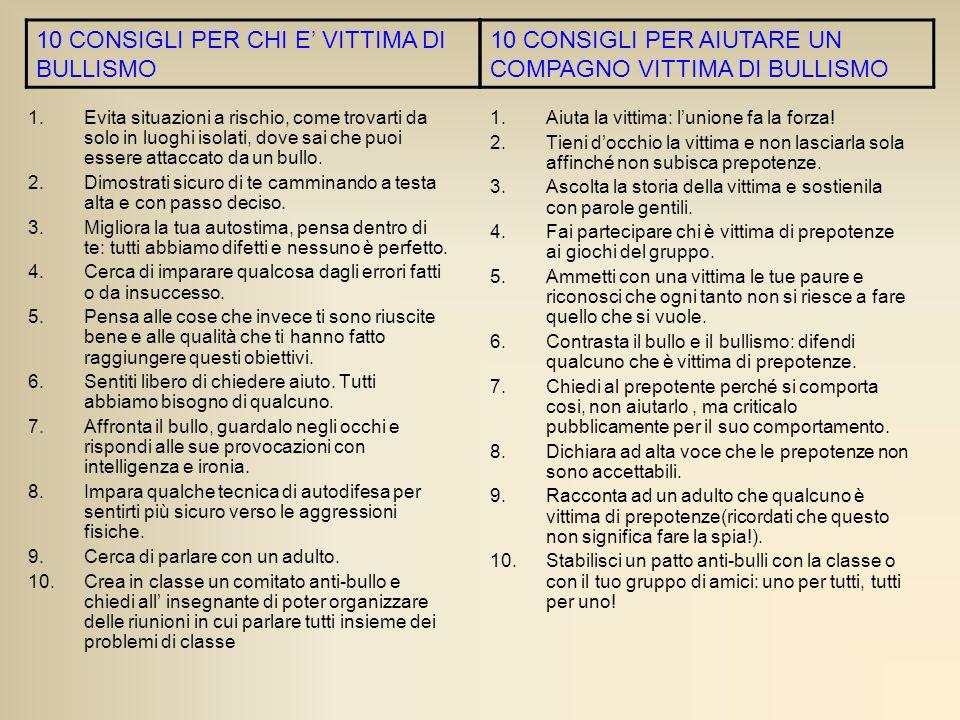 10 CONSIGLI PER CHI E' VITTIMA DI BULLISMO