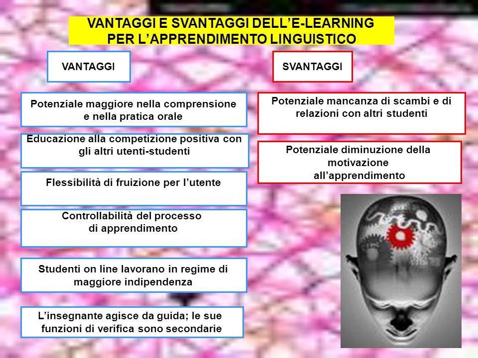 VANTAGGI E SVANTAGGI DELL'E-LEARNING PER L'APPRENDIMENTO LINGUISTICO