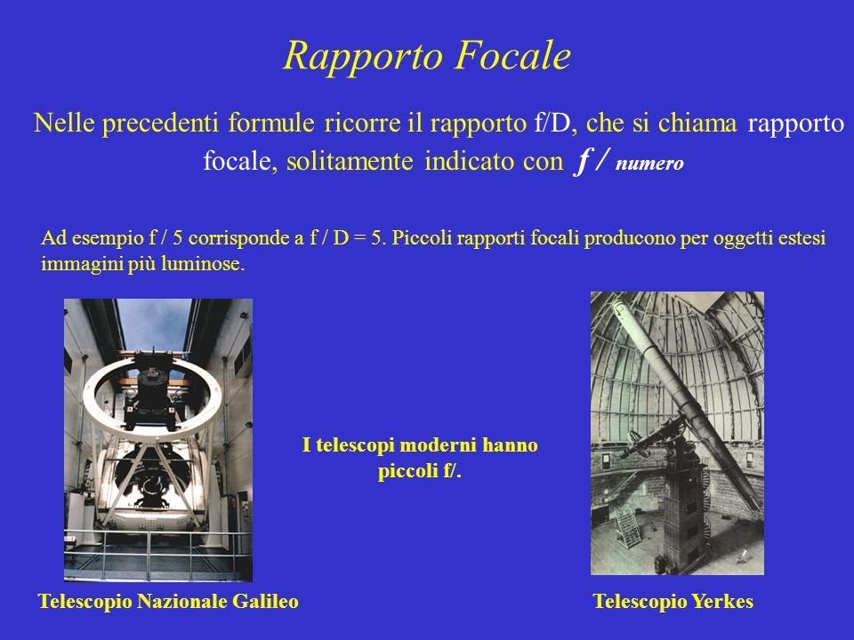 I telescopi moderni hanno piccoli f/.