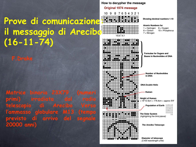 Prove di comunicazione: il messaggio di Arecibo (16-11-74)