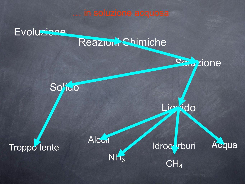 Evoluzione Reazioni Chimiche Soluzione Solido Liquido