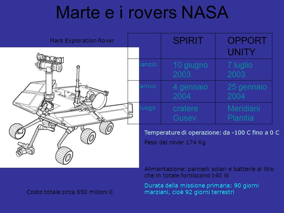 Marte e i rovers NASA SPIRIT OPPORTUNITY 10 giugno 2003 7 luglio 2003