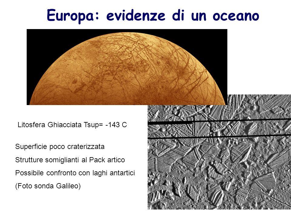 Europa: evidenze di un oceano
