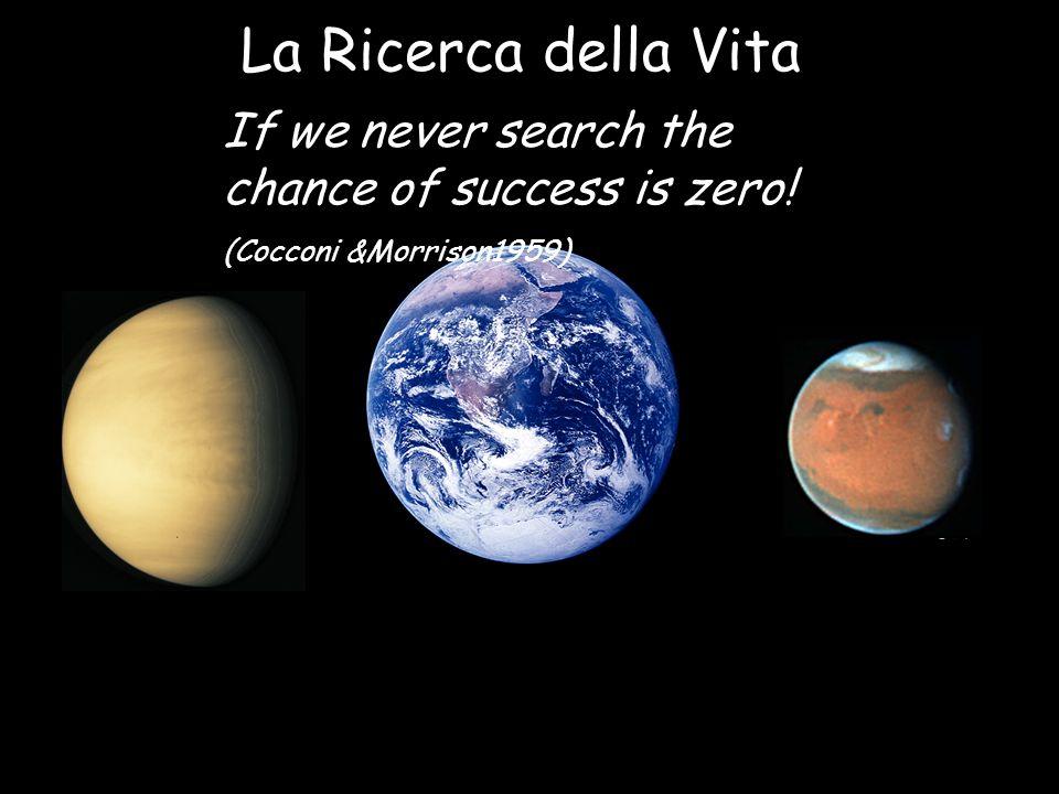 La Ricerca della Vita If we never search the chance of success is zero! (Cocconi &Morrison1959)