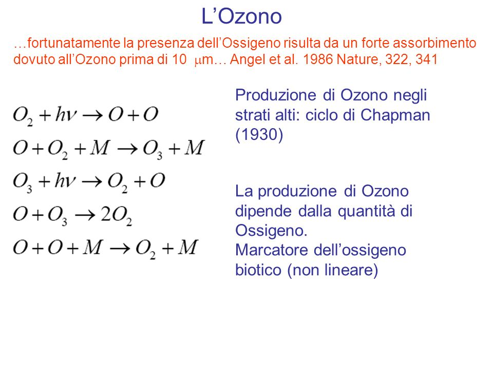L'Ozono Produzione di Ozono negli strati alti: ciclo di Chapman (1930)