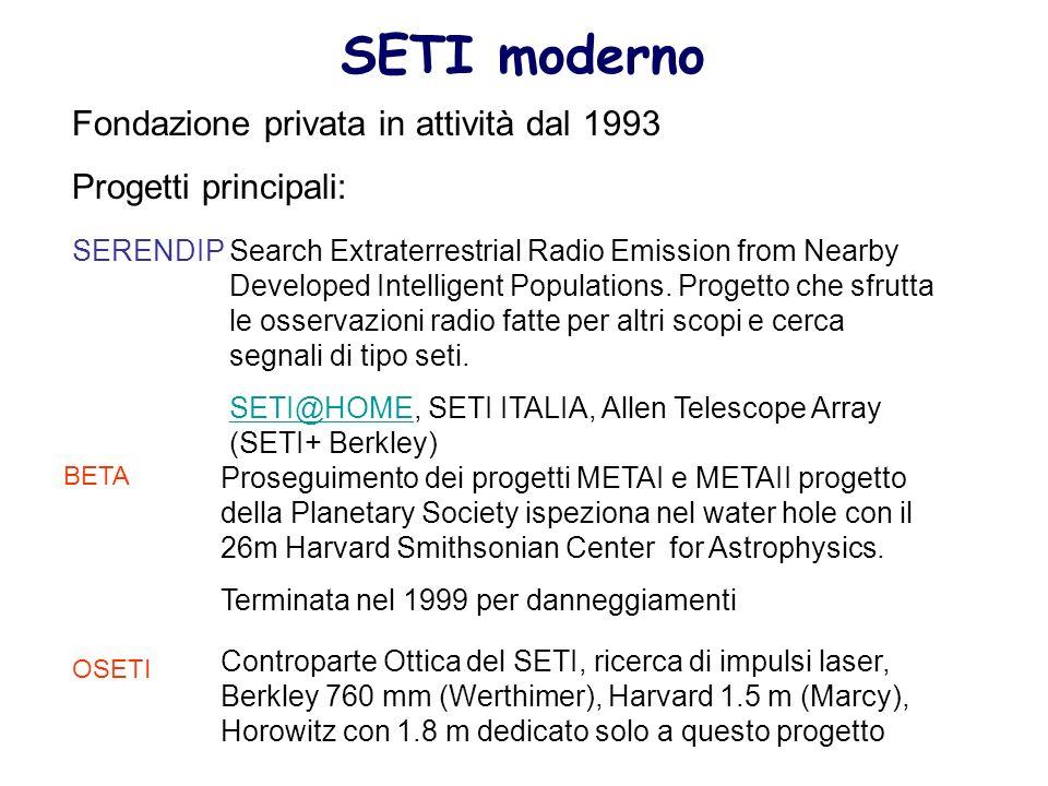 SETI moderno Fondazione privata in attività dal 1993