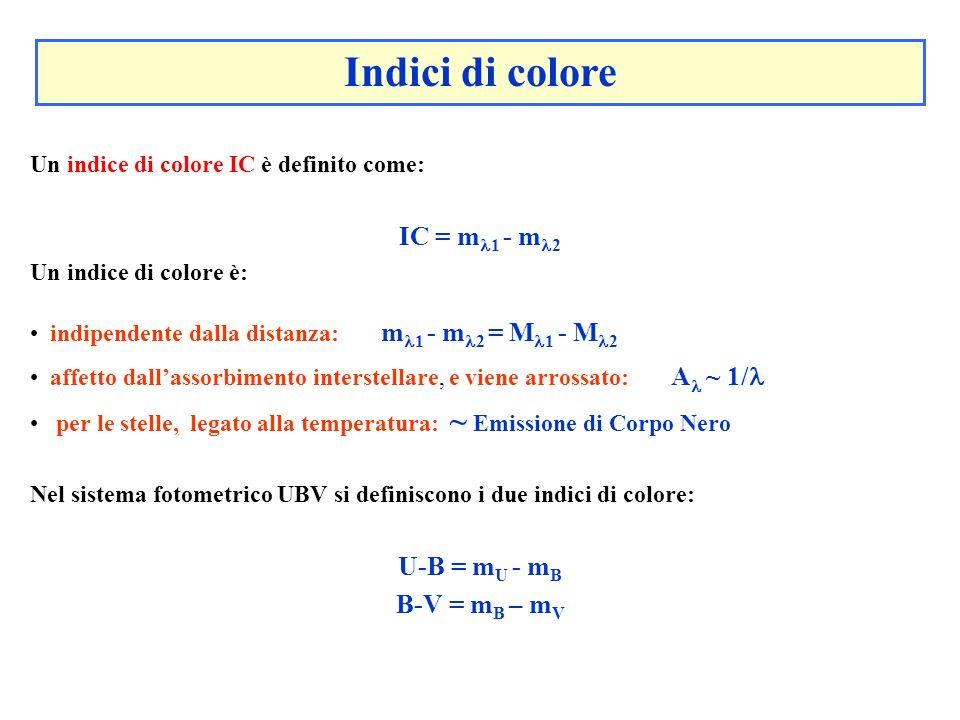 Indici di colore IC = m1 - m2 U-B = mU - mB B-V = mB – mV