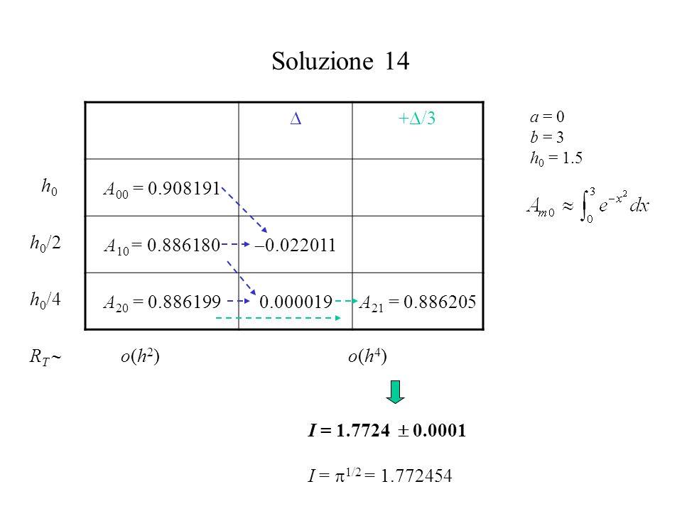 Soluzione 14  +/3. A00 = 0.908191. A10 = 0.886180. 0.022011. A20 = 0.886199. 0.000019. A21 = 0.886205.