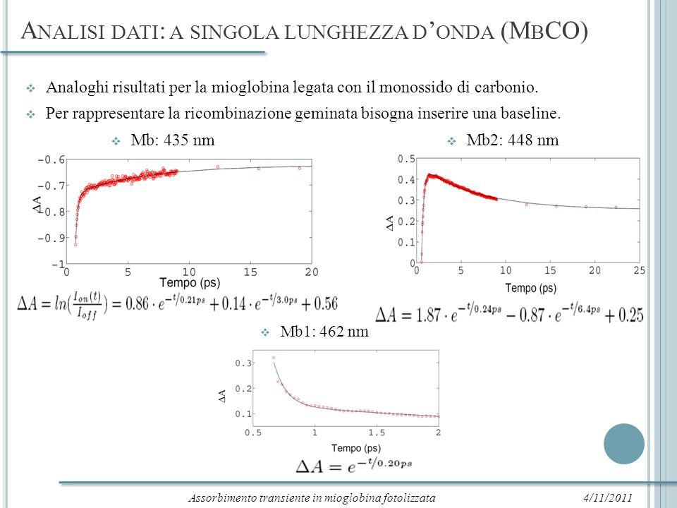 Analisi dati: a singola lunghezza d'onda (MbCO)