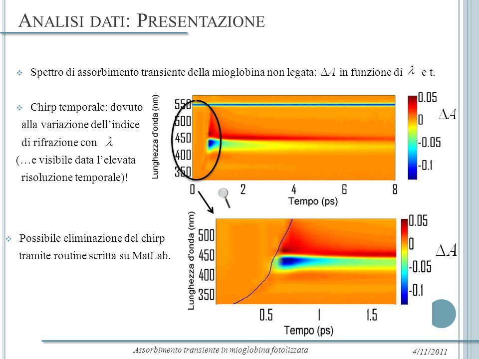 Analisi dati: Presentazione