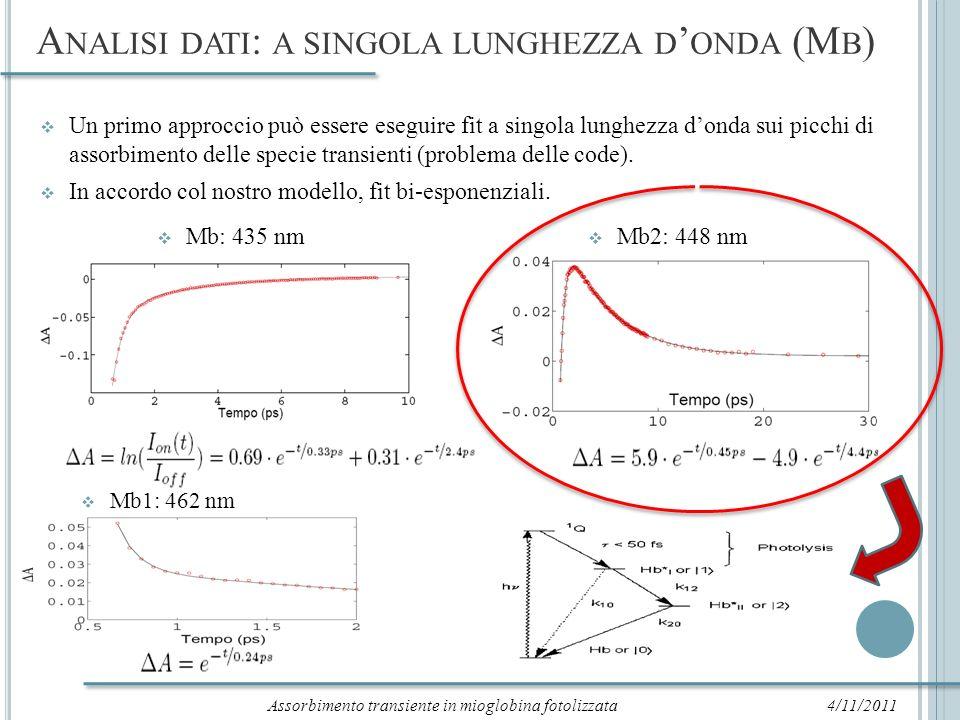 Analisi dati: a singola lunghezza d'onda (Mb)