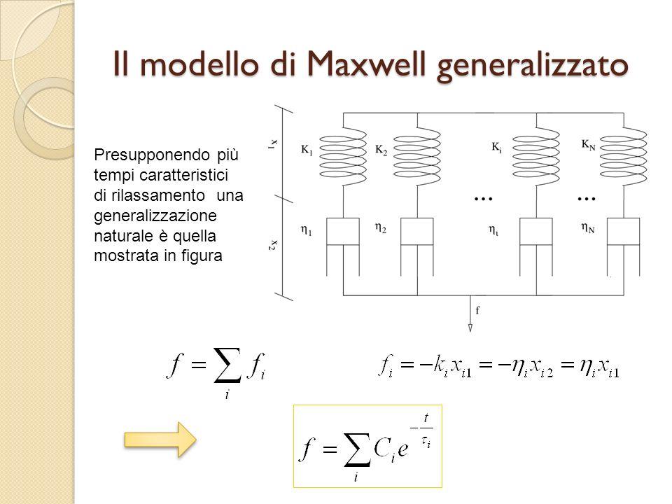 Il modello di Maxwell generalizzato