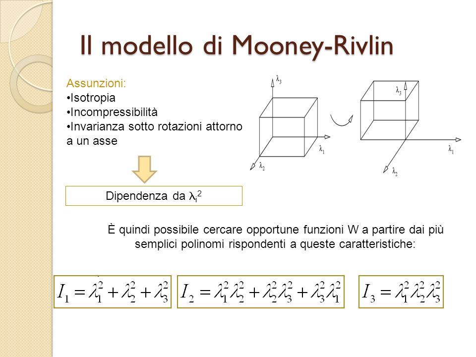 Il modello di Mooney-Rivlin