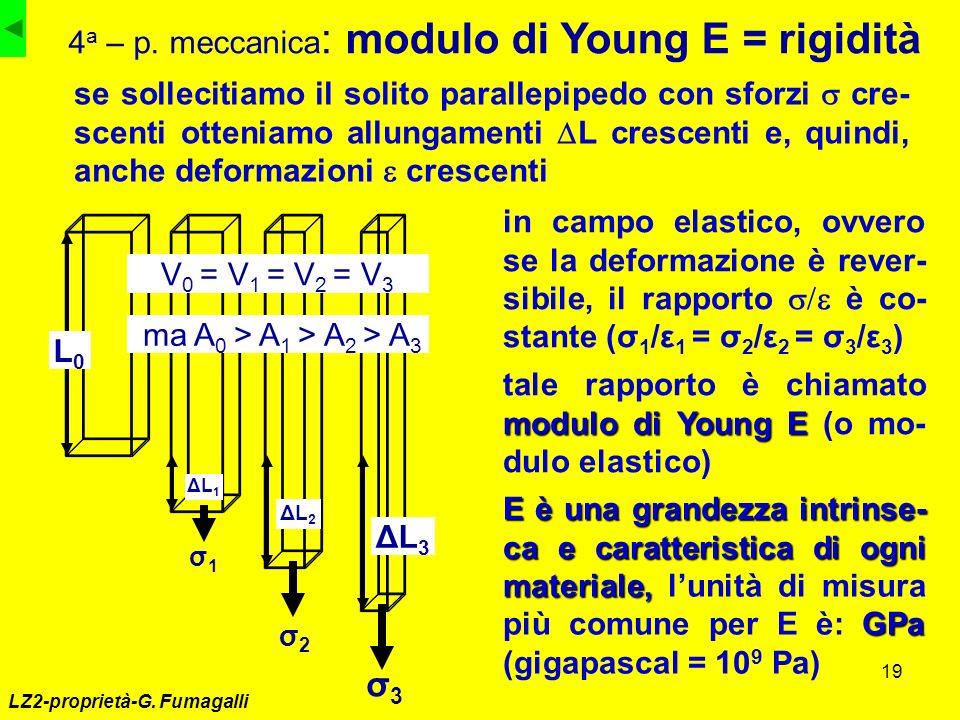 4a – p. meccanica: modulo di Young E = rigidità