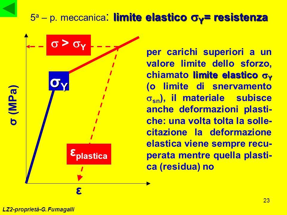 5a – p. meccanica: limite elastico sY= resistenza