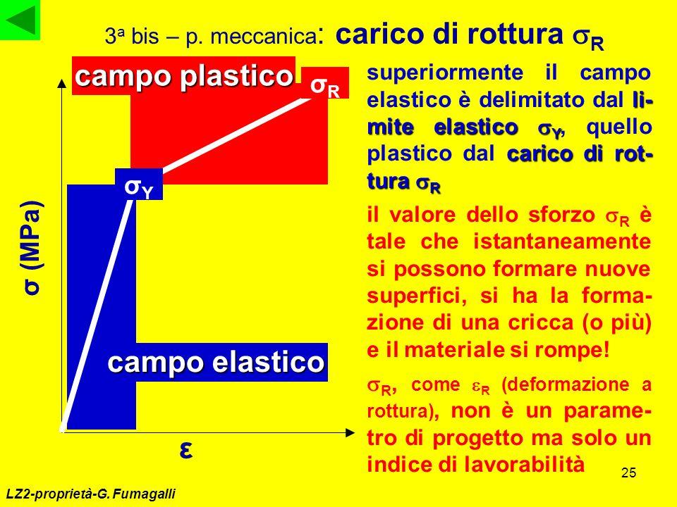 3a bis – p. meccanica: carico di rottura sR