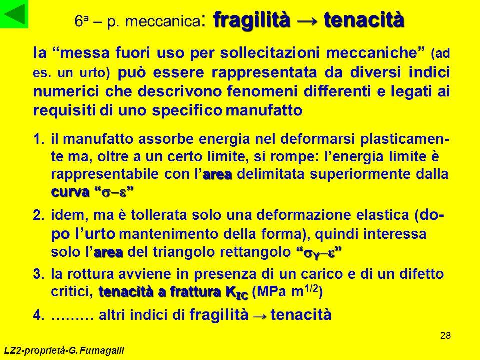 6a – p. meccanica: fragilità → tenacità