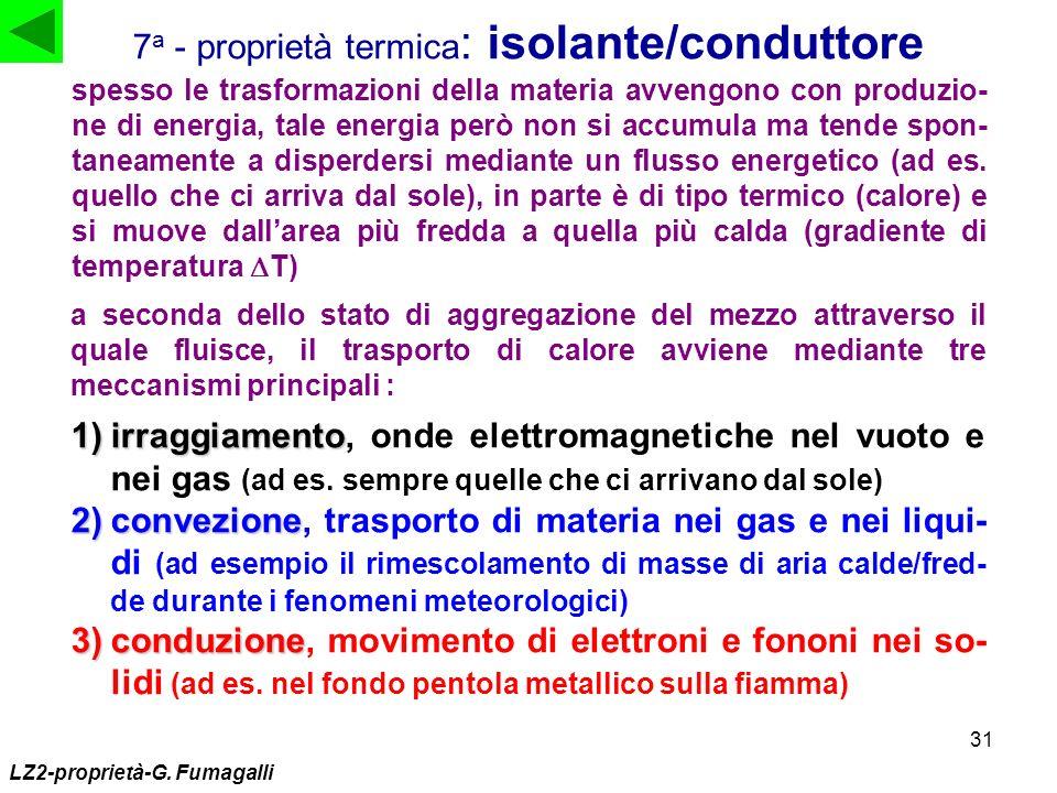 7a - proprietà termica: isolante/conduttore