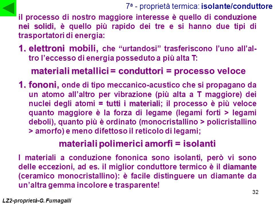 materiali polimerici amorfi = isolanti